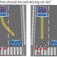Most te is eldöntheted, kit öljön meg az önvezető autó egy balesetben