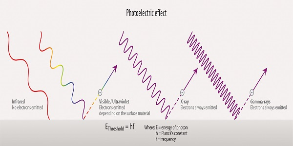 figure_5_photoelectric_effect.jpg