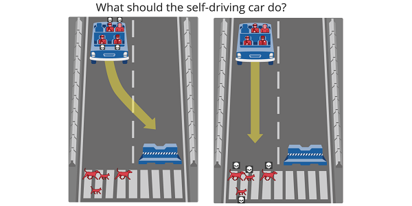what-should-the-self-driving-car-do.png