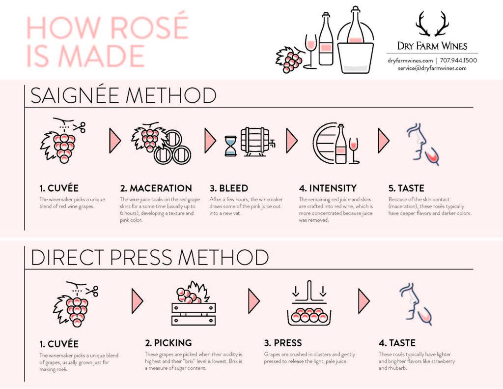 17dfw_rose_infographic_v1_1-1024x791.jpg