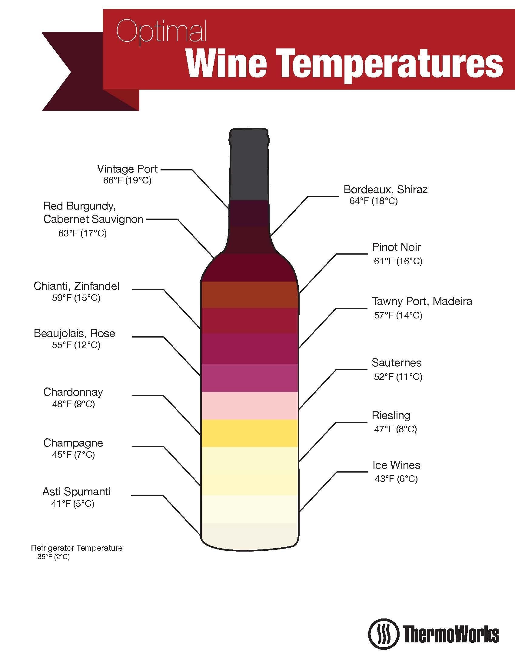 bortemperature_infographic.jpg