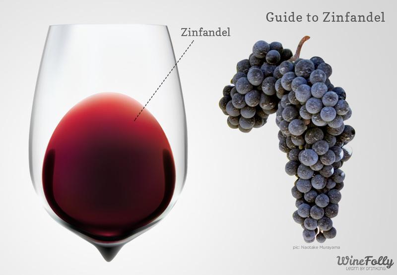 guide-to-zinfandel-wine.jpg