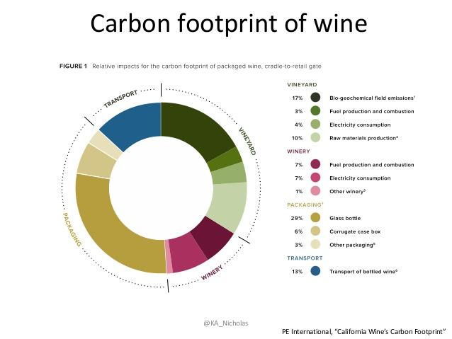 karbon_labnyom_slideshare_net.jpg