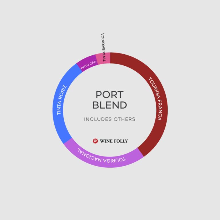 port-wine-blend-770x770.png