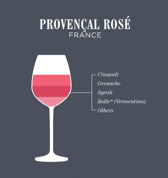 provencal-rose-blend.jpg
