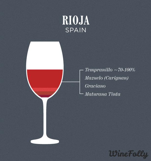 rioja-wine-blend.jpg