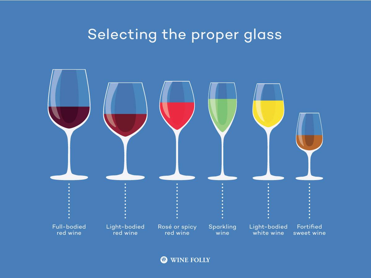 selecting-the-proper-wine-drink-glass_winefolly.jpg