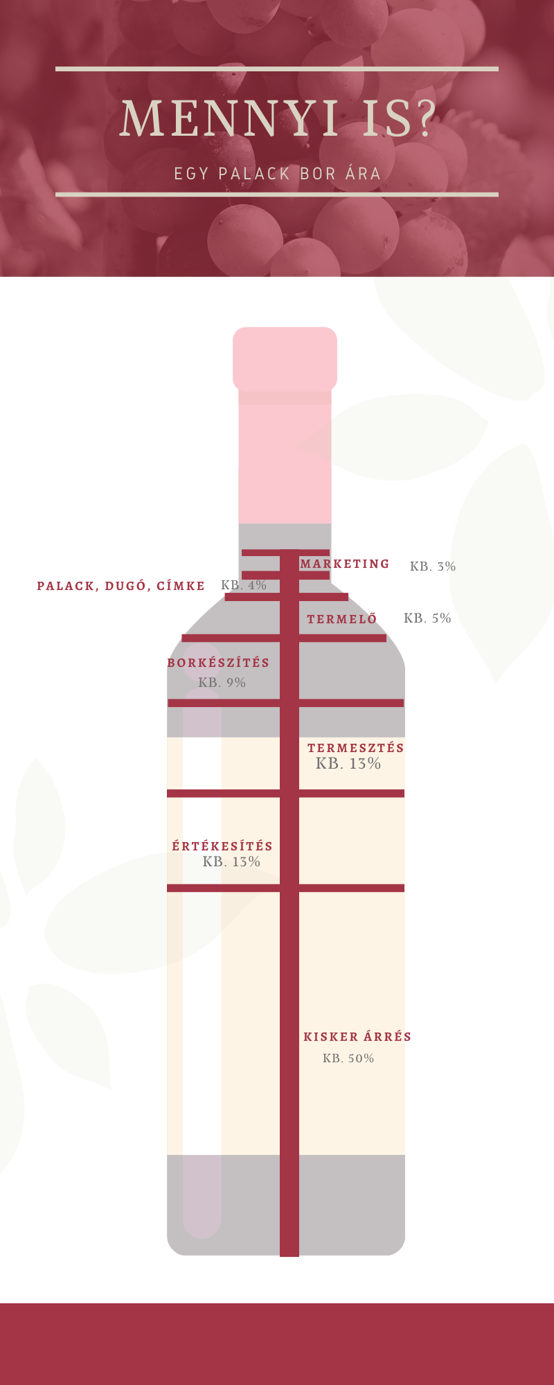 simple_red_wine_timeline_infographic.png