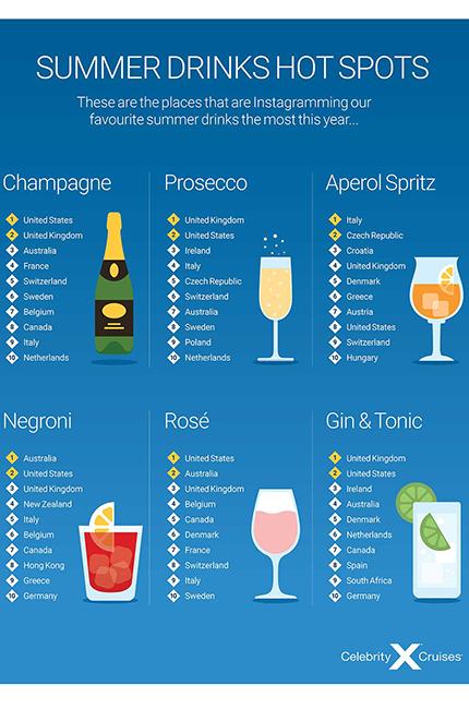summer-drinks-hot-spots-1000x1334.png