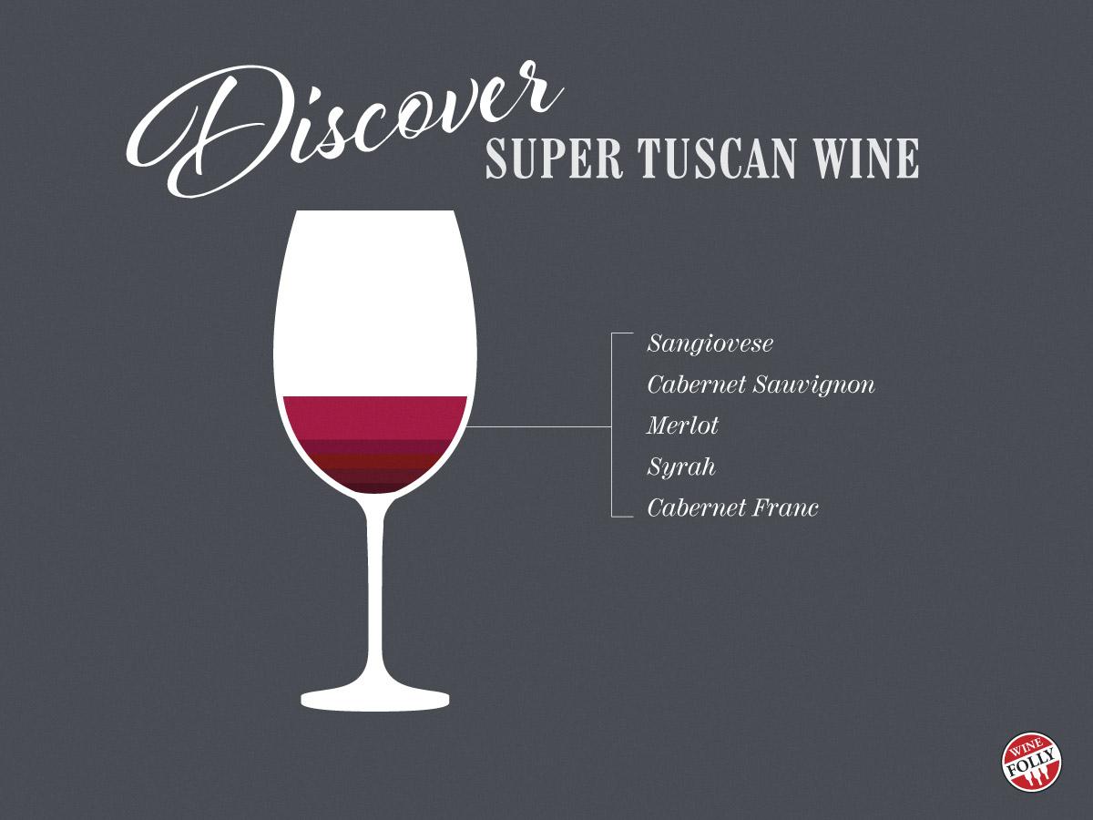 super-tuscan-wines.jpg