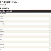 Elop lesz a Microsoft következő vezérigazgatója?