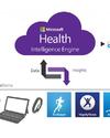 A Microsoft is belép a hordható eszközök piacára
