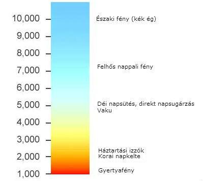 kelvin_scale_color_temperature_1.jpg