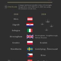 Magyar X-Wing játékosok külföldön 2019-ben