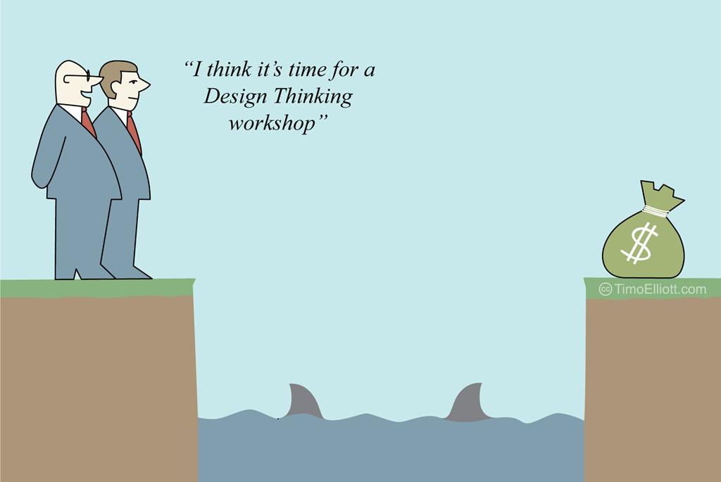 time-for-a-design-thinking-workshop.jpg