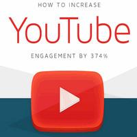 Hogyan növeld a Youtube csatornád látogatottságát?