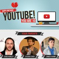 5 tény az online videóról, a Youtube tizedik szülinapjára