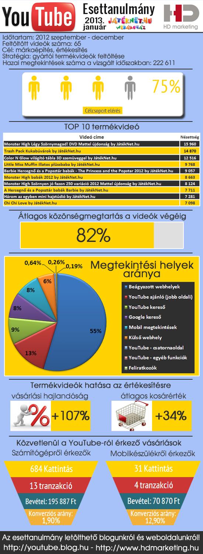 Infografika világoskék.png