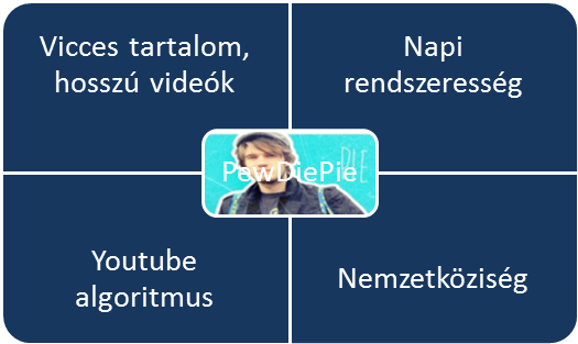 PewDiePie.PNG