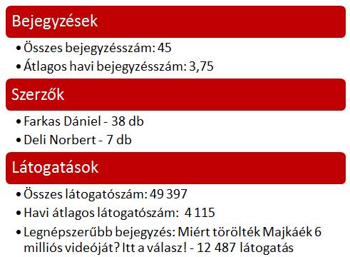 Számok_2.PNG