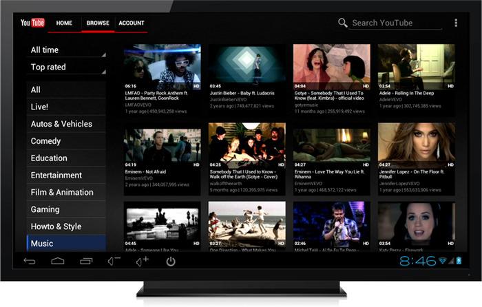 YouTube Smart Tv.jpg