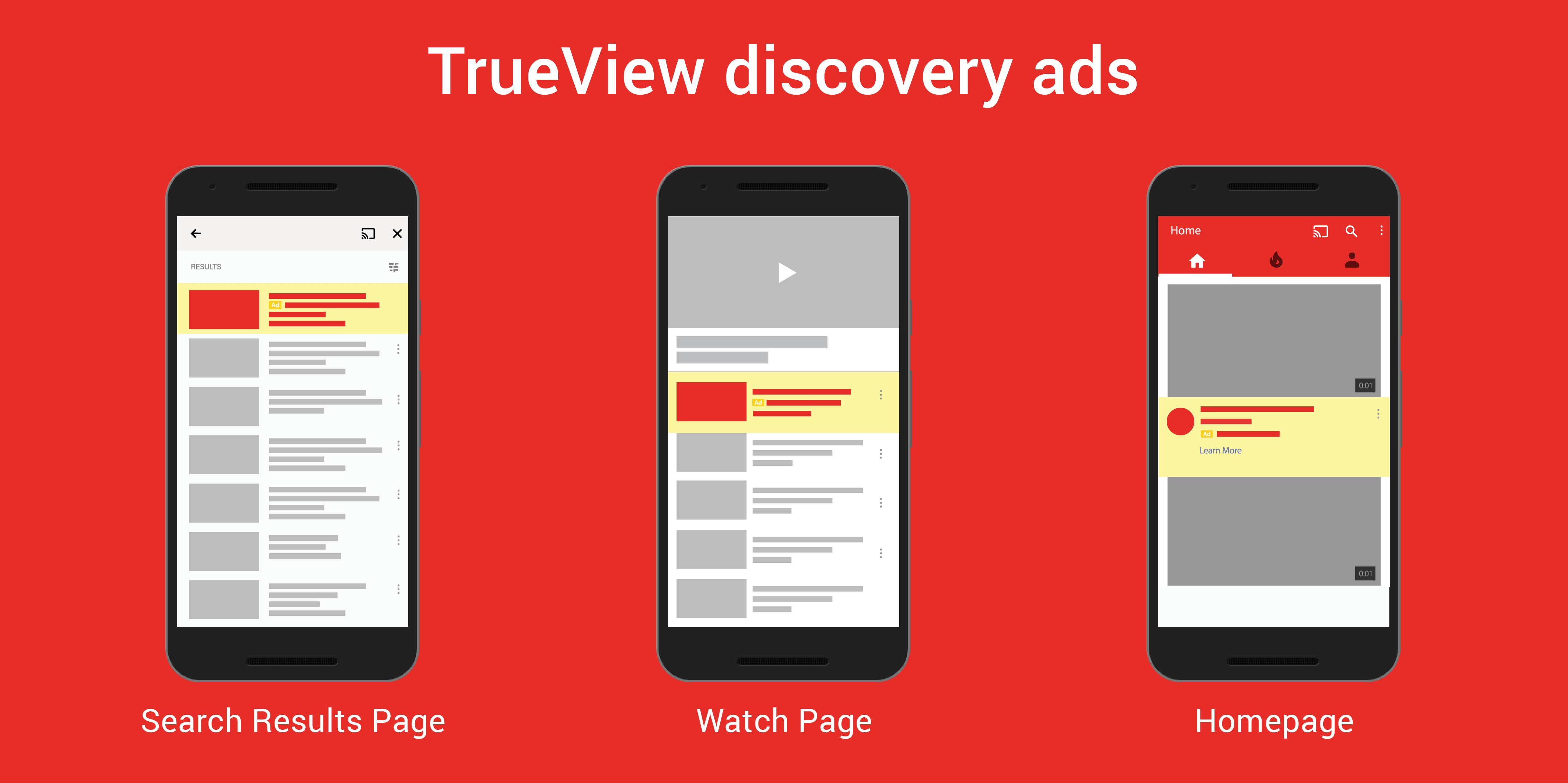 trueview-discovery-ads.png