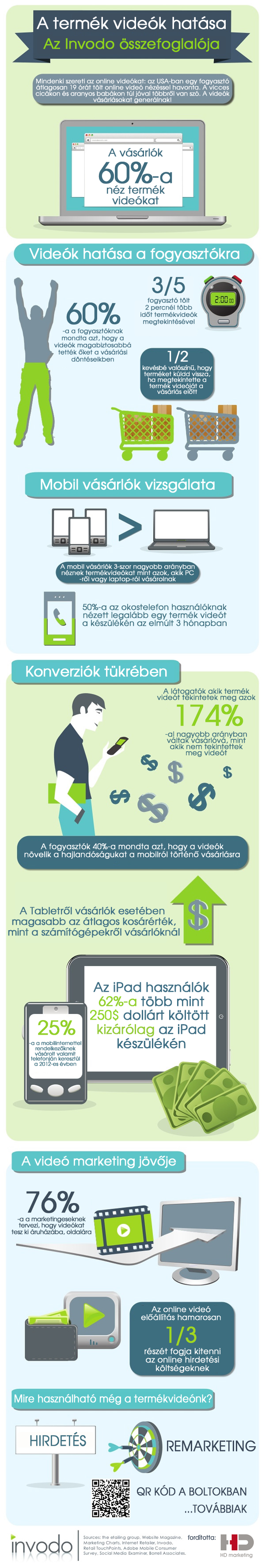 video-ecommerce-infographic-MAGYAR.png
