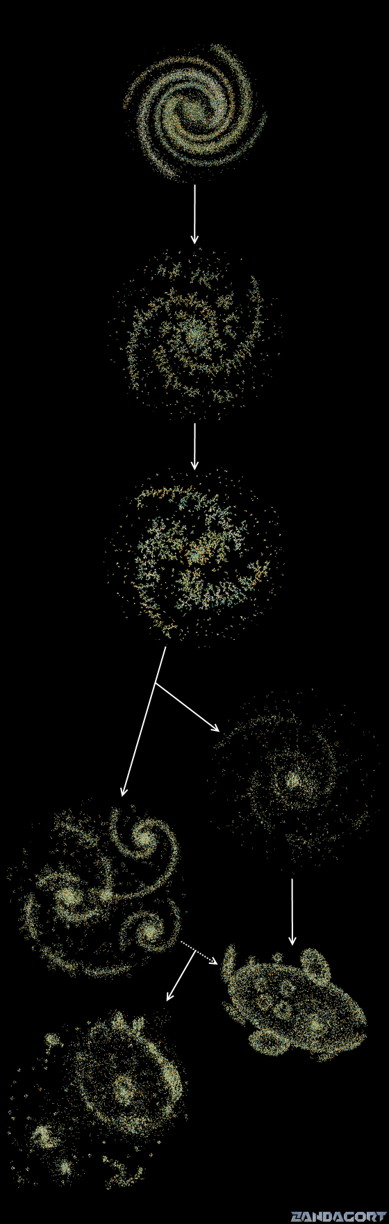 Zandagort galaxisok s1-től s7-ig