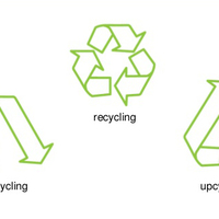 Miért nem elég szelektíven gyűjteni/újrahasznosítani a szemetet?