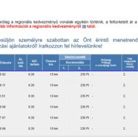 Menetrendi és egyéb változások a MÁV-nál december 9-től