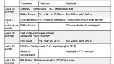 Bakony TE Hírlevél 2016/6 - Gyuritúra