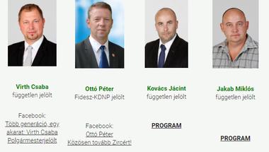 Polgármester-jelöltek és programjaik - 2019. október 13., vasárnap, választás