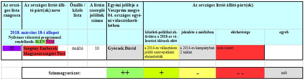 18-03-18_orszagos_3.png
