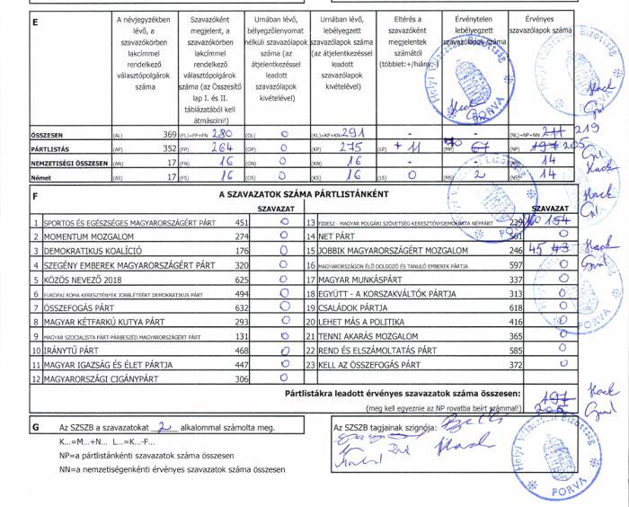 18-04-13_porva_listas_jegyzokonyv_2_oldal.png