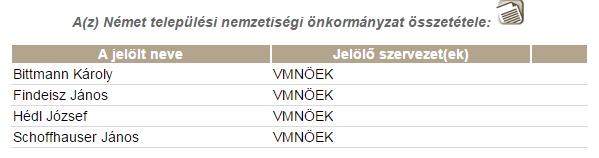 nnemzet.png