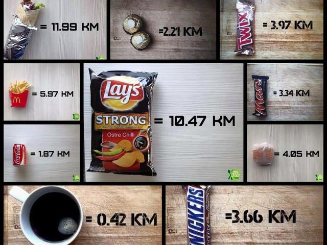 Mennyit kell(ene) futnod... ?