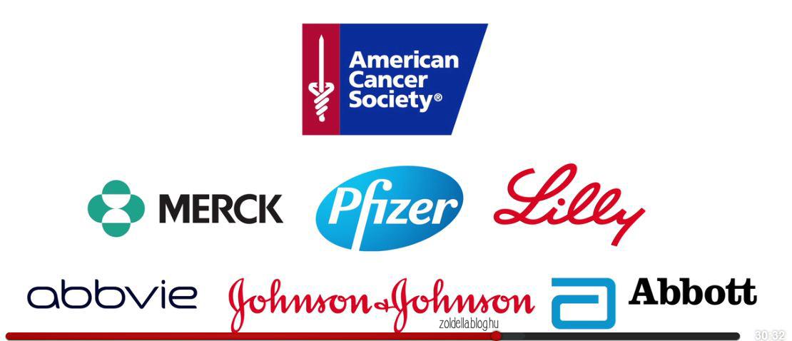 Az Amerikai Rák Társaság gyógyszeripari szponzorai