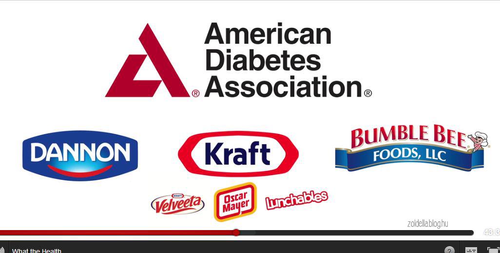 Az Amerikai Diabétesz Szövetség tej- és húsipari szponzorai