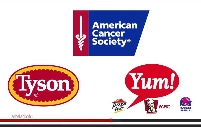 Az Amerikai Rák Társaság húsipari szponzorai