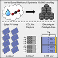 Metanolt a levegőből?