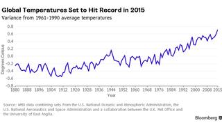 A klímaváltozás miatt csúszik a jégkorszak