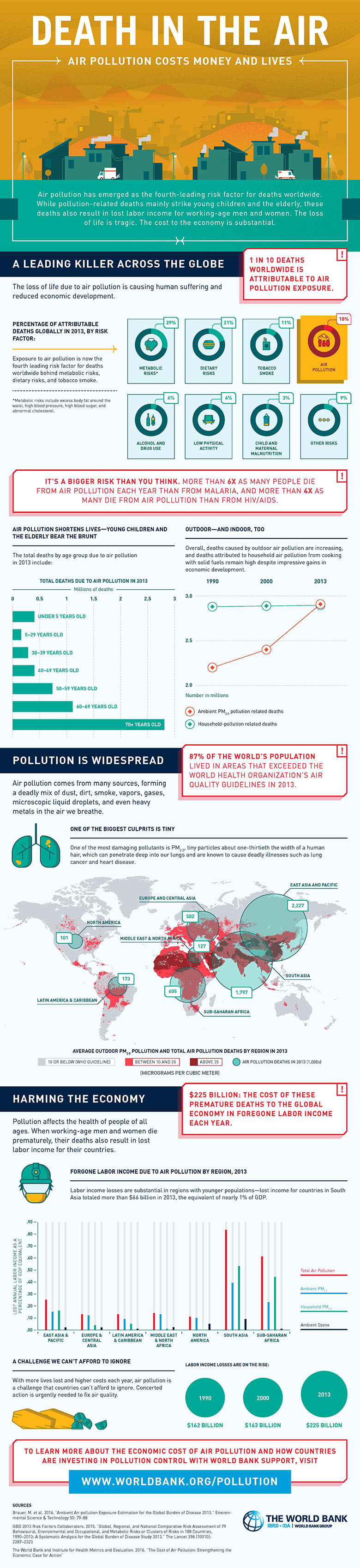 wb_cost-of-pollution-infographic-english_for_web.jpg
