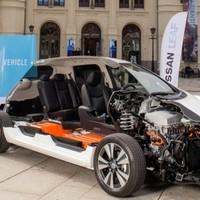 Elektromos autók piaca