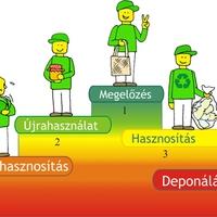 Lépések a hulladékcsökkentés felé, csomagolásmentes bolt nyílt Pécsett
