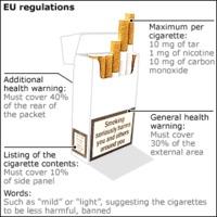 EU: új intézkedések a dohányzással kapcsolatban