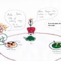 Bori, a fogyókúra szakértő tanácsai a tavaszi megújuláshoz - Part 1.