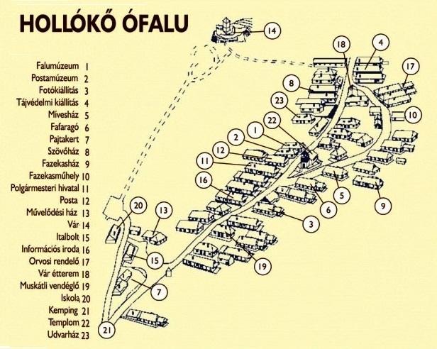hollókő térkép Tartalom:_Hollókő   Zsákfalu hollókő térkép