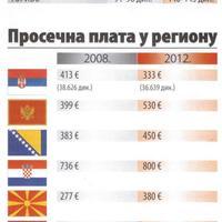 Egy normális Szerbiában